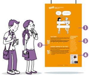 L'expo-quiz, un concept original, un principe interactif pour soutenir l'intérêt, une utilisation simple et pratique et une évaluation régulière.